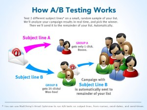 how_ab_works_diagram_695